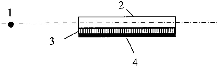 Способ измерения интенсивности излучения