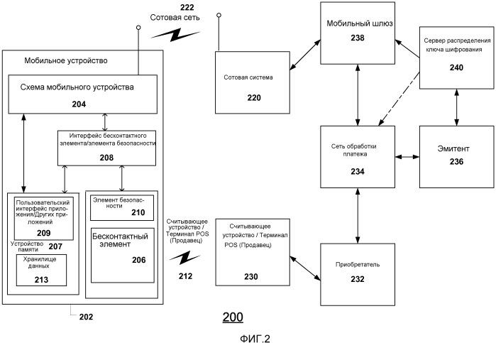 Архитектура приложения мобильных платежей