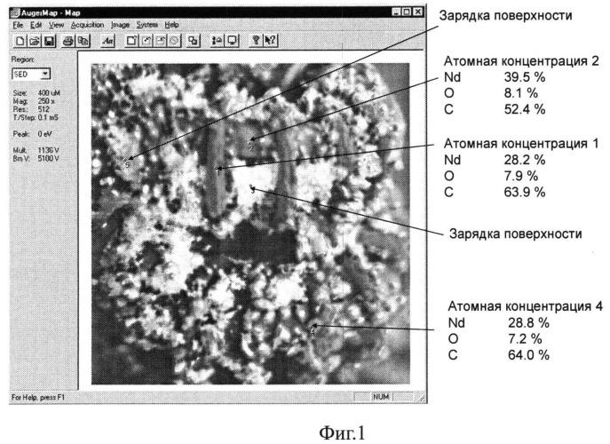Состав материала для изготовления электродов генераторов низкотемпературной плазмы