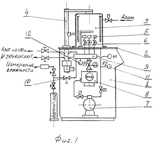 Способ откачки и наполнения прибора газом