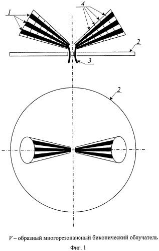 Многорезонансная однонаправленная вибраторная антенна