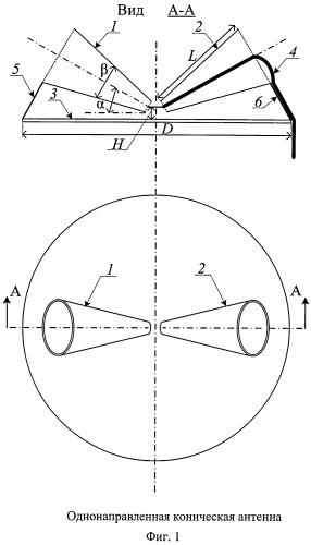 Однонаправленная коническая антенна
