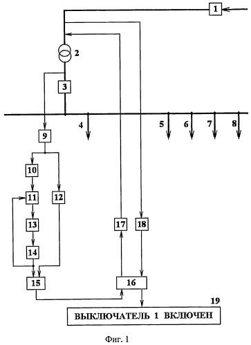 Способ контроля включенного состояния головного выключателя линии, питающей трансформаторную подстанцию, при исчезновении напряжения в ней