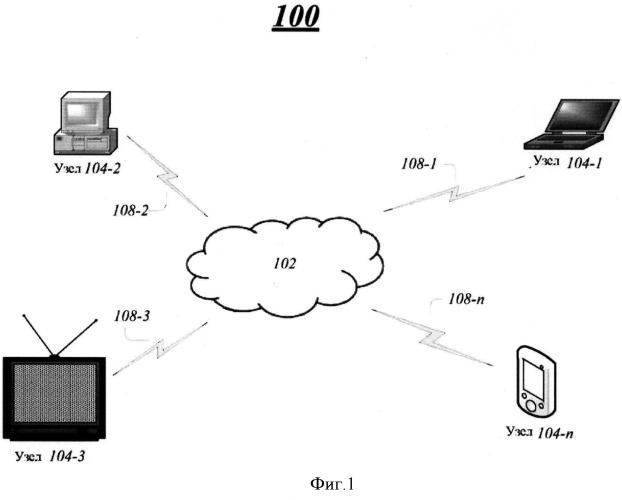 Способ и устройство множественного доступа для направленных беспроводных сетей