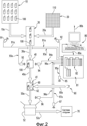 Мобильное компактное устройство связи с функцией радиочастотной идентификации