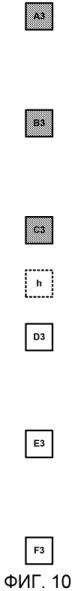 Интерполяция на основе искажений в зависимости от скорости передачи для кодирования видео на основе неперестраиваемого фильтра или адаптивного фильтра