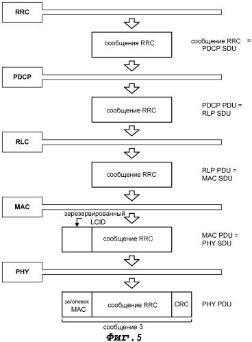 Способ и устройство для передачи сообщения по общему каналу управления для произвольного доступа в сети беспроводной связи