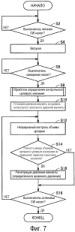 Устройство измерения параметров кровяного давления
