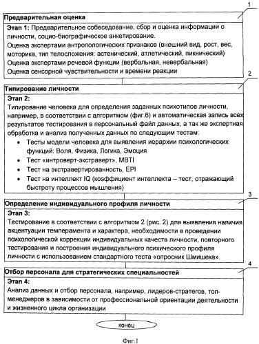 Способ иерархической функционально-системной психофизиологической оценки индивидуально-типологических особенностей целенаправленной деятельности личности