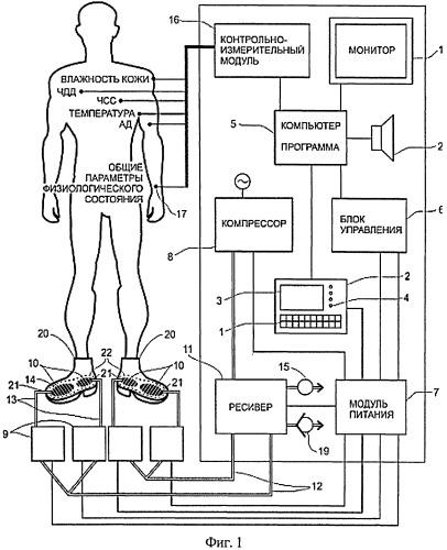 Устройство для имитации ходьбы с системой обратной связи
