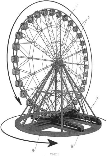 Способ работы аттракциона колесо обозрения и колесо обозрения, реализующее этот способ