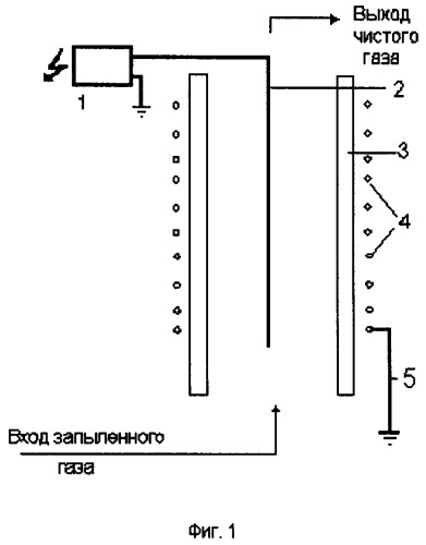Электродинамический фильтр