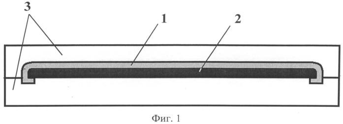Способ изготовления труб