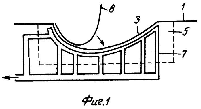 Способ укладки ленты термопластичного композиционного материала