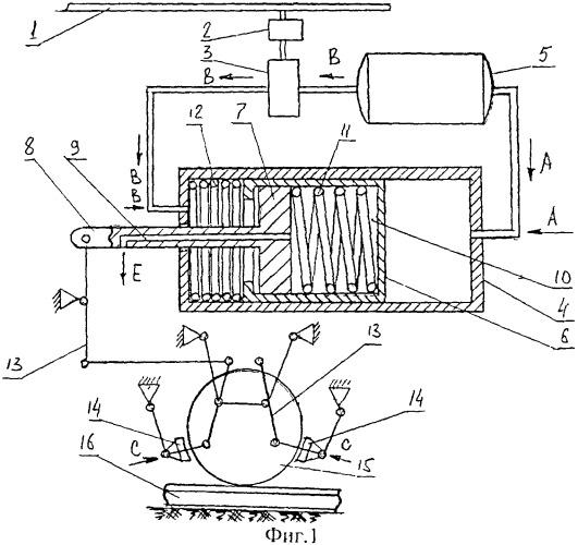 Тормозное устройство вагона