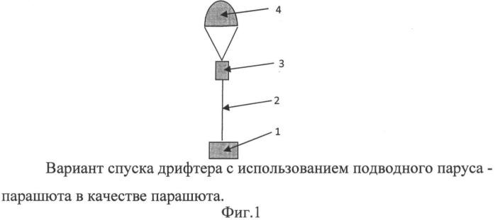 Способ и устройство доставки дрифтеров в зону исследований