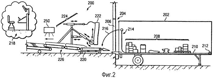 Автоматизированное устройство разгрузки контейнеров с грузом на платформе и способ его применения