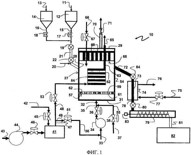 Способ и устройство для кальцинирования гипса под давлением