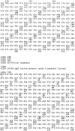 Иммуносупрессорные полипептиды и нуклеиновые кислоты