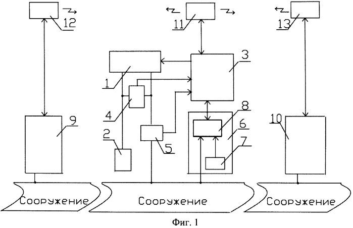 Устройство для катодной защиты протяженного участка подземного сооружения