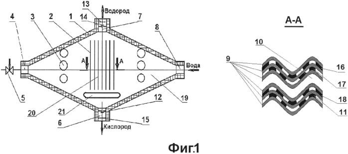 Способ определения максимальной производительности разложения воды и устройство для его осуществления (водородная ячейка)