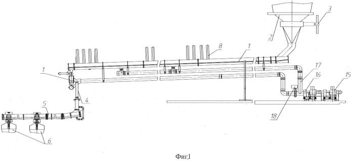 Система автоматической подачи сырья в электролизеры с самообжигающимися анодами