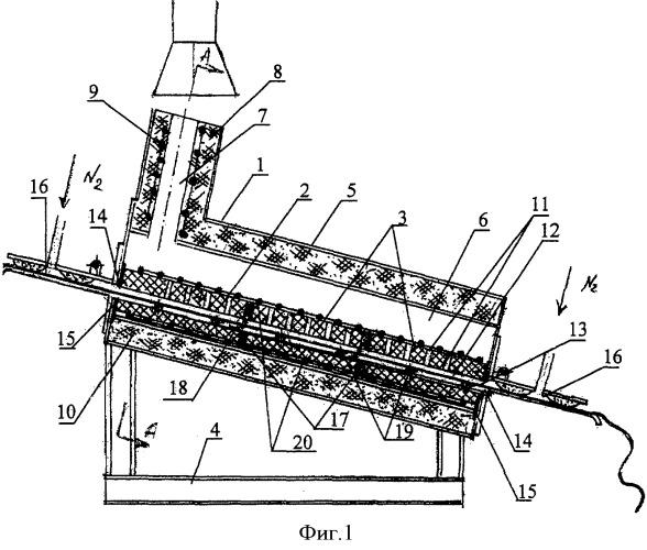 Установка карбонизации волокнистых вискозных материалов для получения комбинированных углеродных нитей