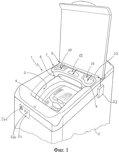 Стиральная или стирально-сушильная машина для белья с многофункциональным дозатором моющих средств и способ ее эксплуатации