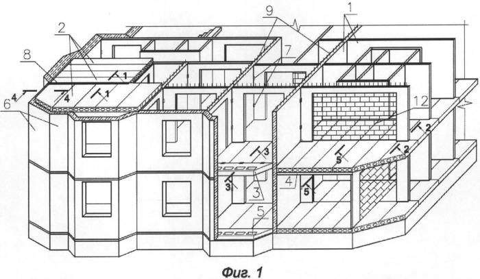 Здание из панельных элементов