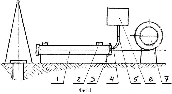 Способ и устройство для очистки внутренней поверхности труб