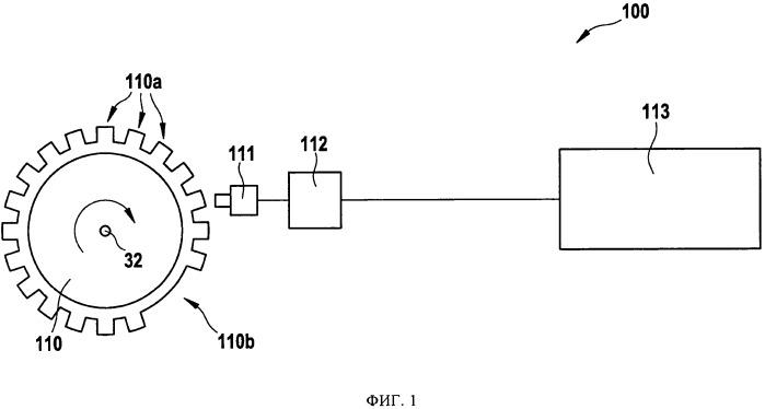 Способ определения углового положения коленчатого вала двигателя внутреннего сгорания