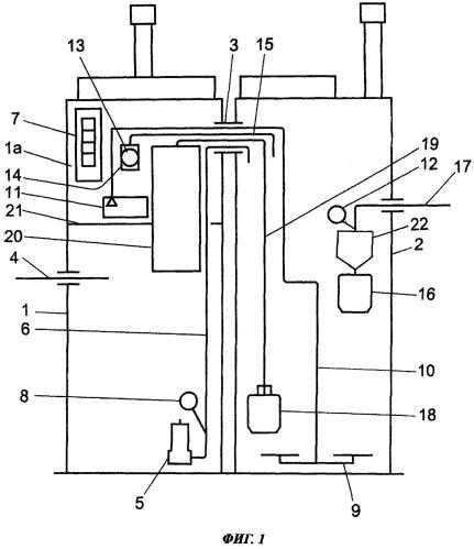 Способ и устройство для промывки насоса