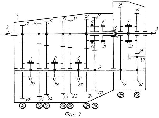 Четырнадцатиступенчатая коробка передач