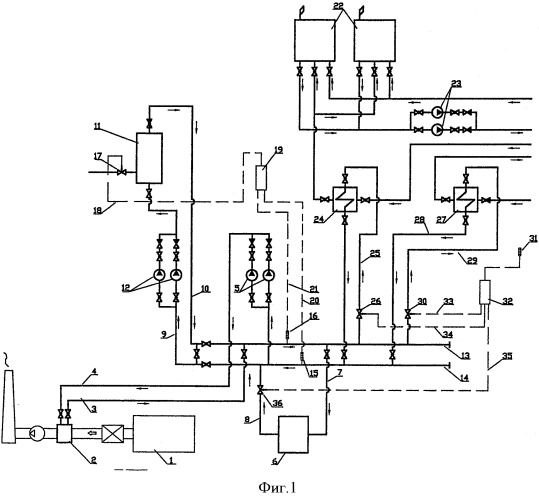 Устройство для утилизации тепла отходящих дымовых газов технологических агрегатов