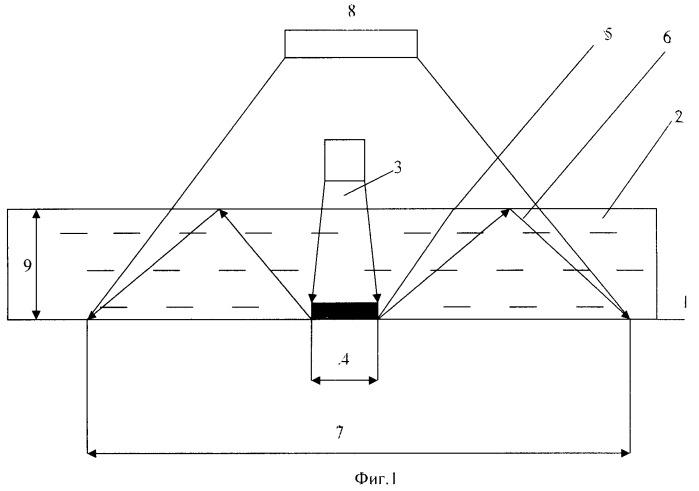 Оптический способ измерения мгновенного поля толщины прозрачной пленки