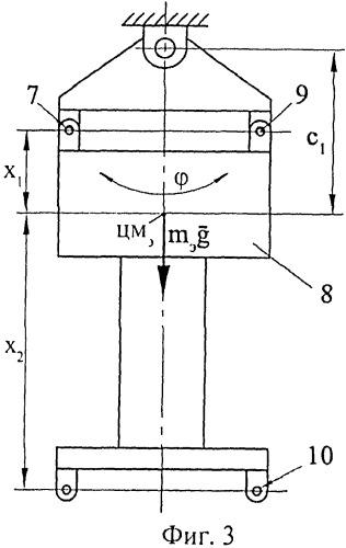 Устройство для измерения момента инерции изделия