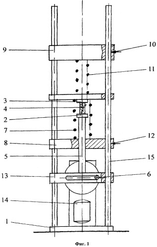 Установка для испытаний образцов материалов при циклическом нагружении