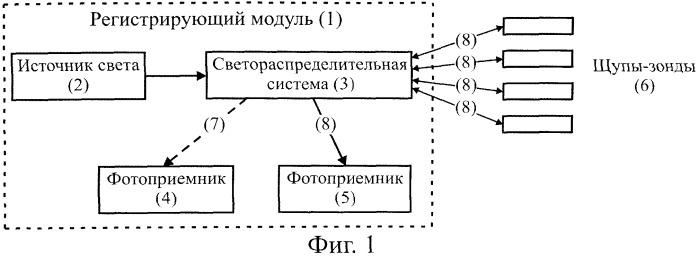Устройство измерения показателя преломления