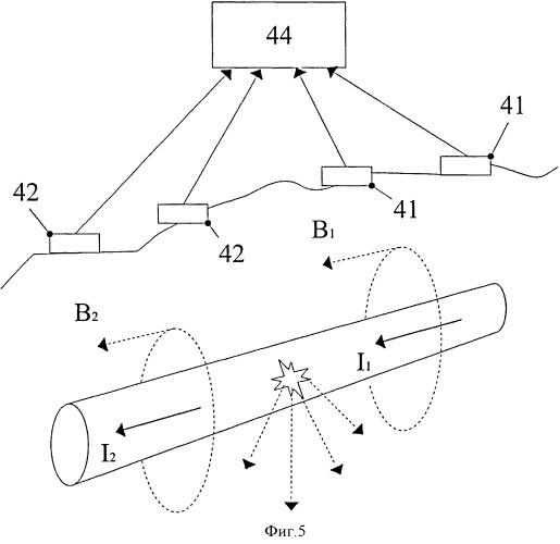 Способ дистанционной магнитометрии для диагностики трубопроводов и устройство для его осуществления