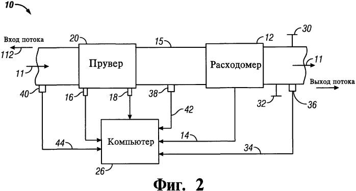 Способ акустического определения изменения состояния потока текучей среды в трубопроводе (варианты) и система повышения точности расходомера посредством акустического определения изменения состояния потока