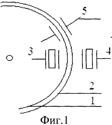 Способ контроля средних параметров волокон в волоконной массе