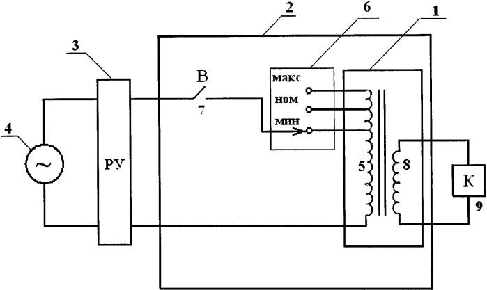 Способ испытания силовых трансформаторов от сети на стойкость к токам короткого замыкания