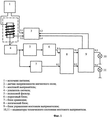 Устройство автоматизированного управления полупроводниковыми элементами мостового выпрямителя