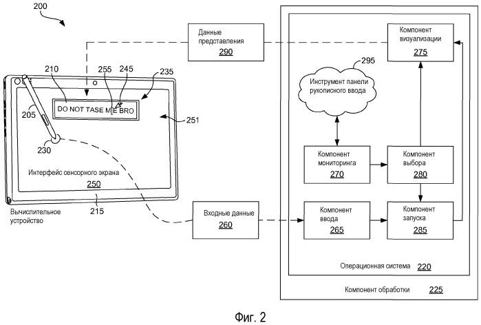 Визуализация обучающих анимаций на дисплее интерфейса пользователя