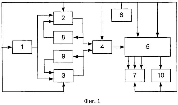 Способ и устройство детектирования
