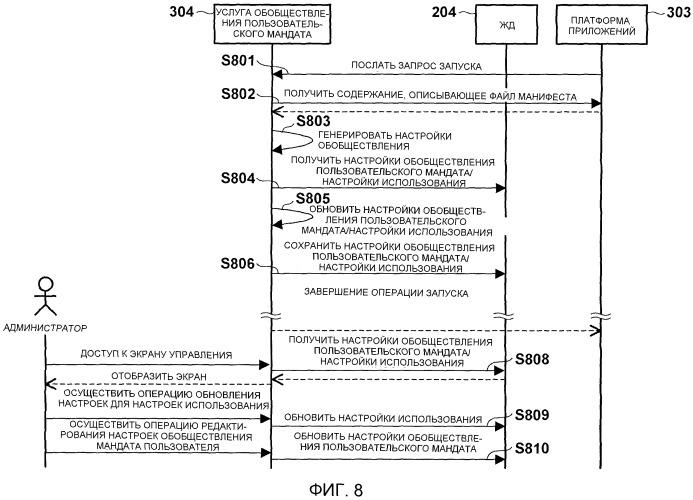 Устройство обработки информации, способ его управления и компьютерно-считываемый носитель информации