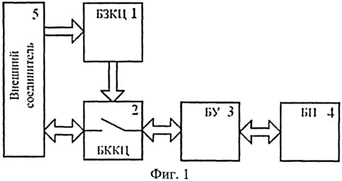 Устройство хранения данных (варианты)