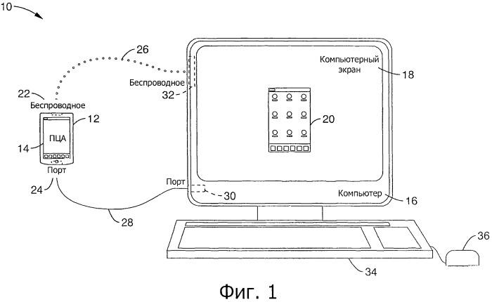 Системы и способы для пользовательских интерфейсов между переносным устройством и компьютером