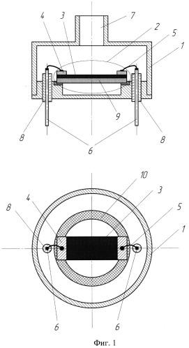 Способ изготовления датчика вакуума с наноструктурой повышенной чувствительности и датчик вакуума на его основе
