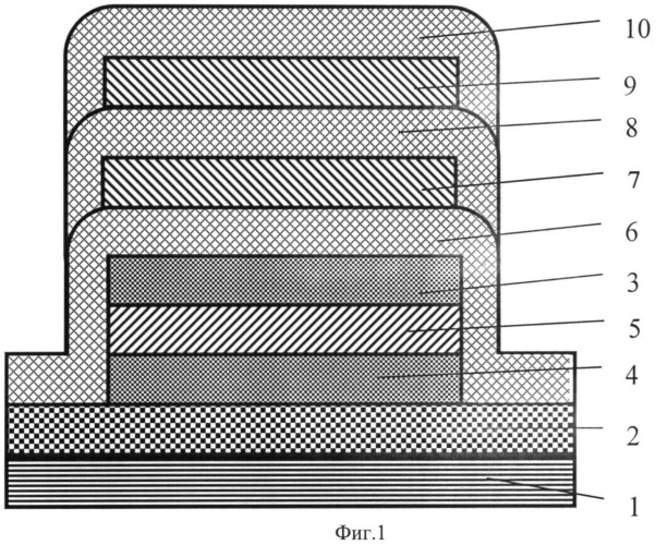 Способ изготовления высокочувствительного сенсора магниторезистивная головка-градиометр